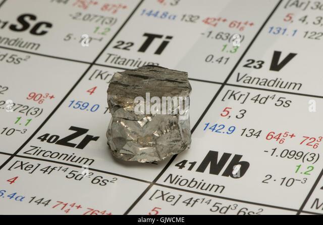 Zirconium stock photos zirconium stock images alamy piece of zirconium placed on periodic table of elements stock image urtaz Gallery