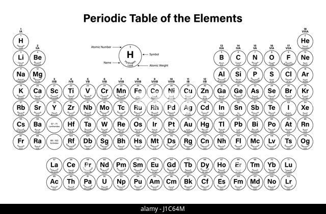 Mendeleev periodic table stock photos mendeleev periodic table periodic table of the elements vector illustration shows atomic number symbol name and urtaz Gallery