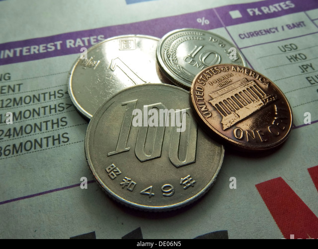Middle Eastern and Arabic Gold Coins