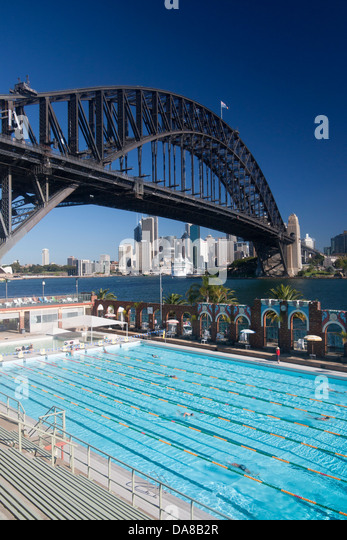 Olympic Swimming Pool Background