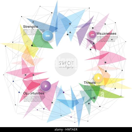 swot analysis dippin dots In 1988, dippin' dots was started in grand chain, illinois in 1999, they landed their first account at  free essays  swot analysis strengths.