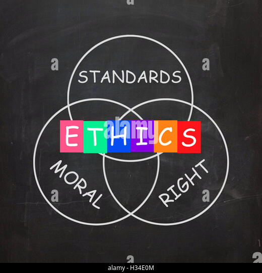 ethics and moral rights Ethics vs morals   a politician's sex scandal may involve a moral lapse  and ethics usually applies to professional and business practices—for example.