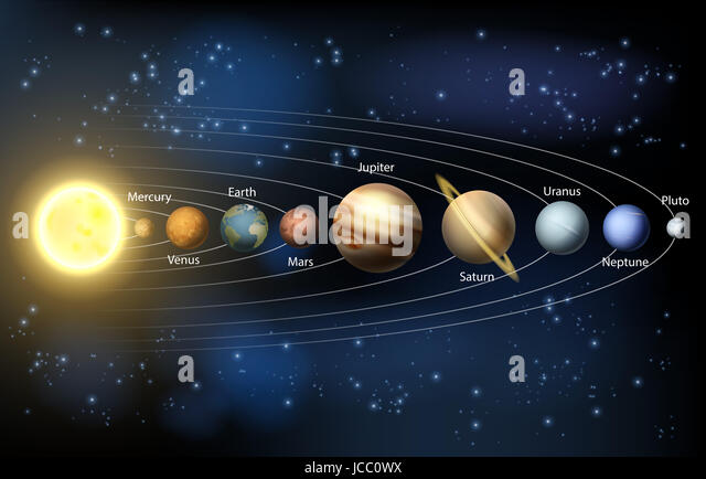 Worksheet. Solar System Map Planets Stock Photos  Solar System Map Planets