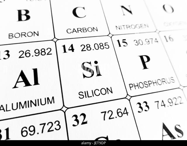 Relative atomic mass stock photos relative atomic mass stock silicon on the periodic table of the elements stock image urtaz Gallery