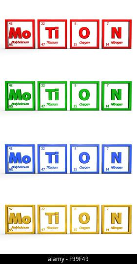 Periodic table symbol words choice image periodic table and sample periodic table symbol words gallery periodic table and sample with periodic table symbol words gallery periodic urtaz Image collections