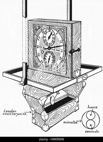 pendulum clock stock photos  u0026 pendulum clock stock images