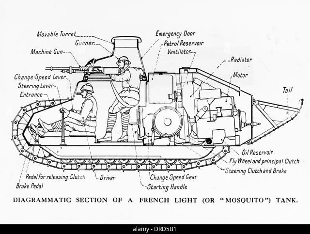 french renault ft 17 tank stock photos  u0026 french renault ft