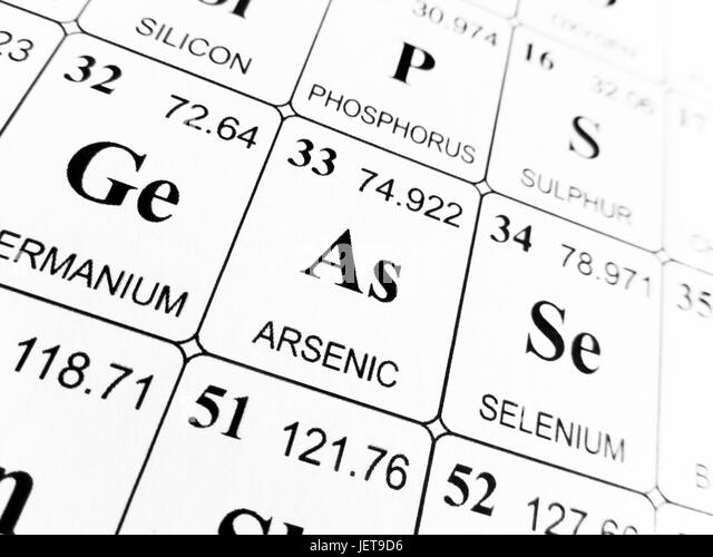 Relative atomic mass stock photos relative atomic mass stock arsenic on the periodic table of the elements stock image urtaz Gallery
