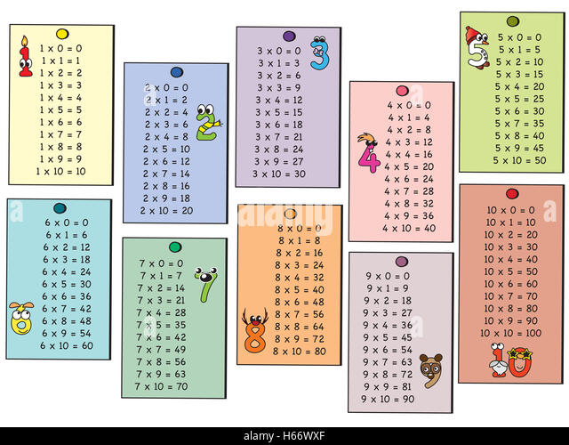 Multiplication Table Stock Photos & Multiplication Table Stock