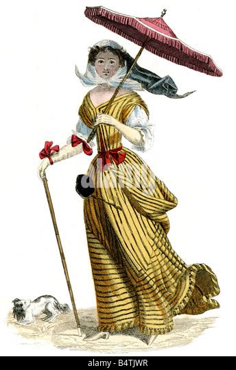 17th Century Womens Fashion