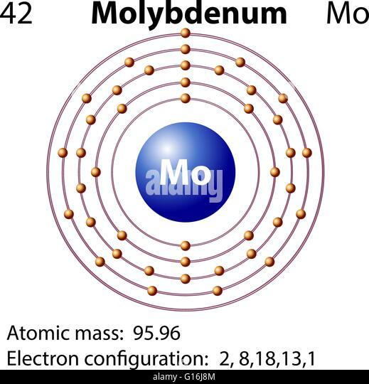 Bohr Diagram Mo Product Wiring Diagrams