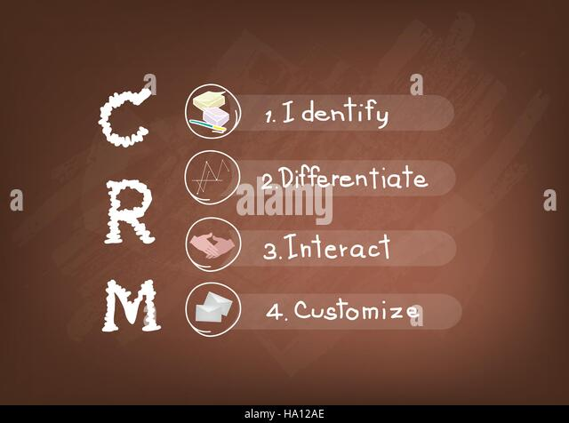 concepts of customer relationship management crm The concept of customer relationship management has a number of different definitions it is not only used to denote the software used for managing relationships, but also for customer.