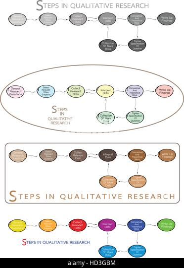 qualitative methods in business research A guide to using qualitative research methodology contents 1 what is qualitative research  owning a bed net), the aims and methods of qualitative research can .