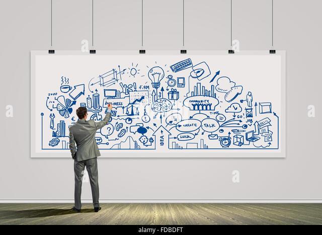 Dft business plan