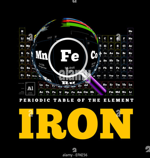 Iron chemical element stock photos iron chemical element - What is fe on the periodic table ...