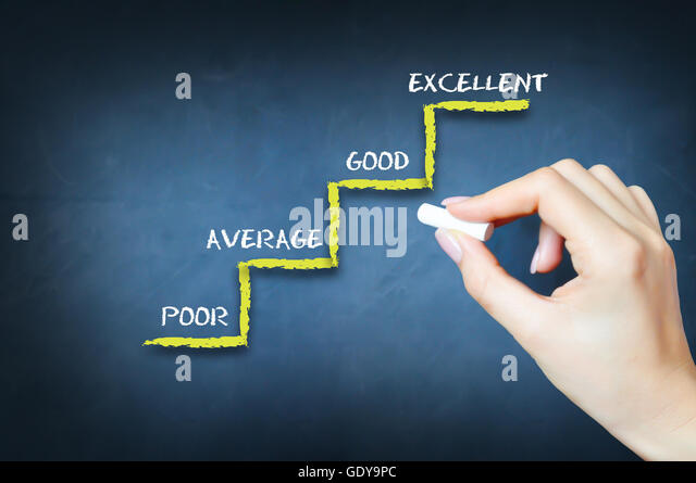 evaluating customer satisfaction to evaluate the Evaluation of customer satisfaction and methods adopted to increase sales at  ccic(central cottage industries corporation of india.