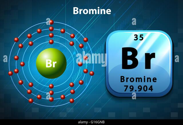 an overview of the chemical compound bromine Element bromine (br), group 17, atomic number 35, p-block, mass 79904   chemspider id, 4514586 chemspider is a free chemical structure database.