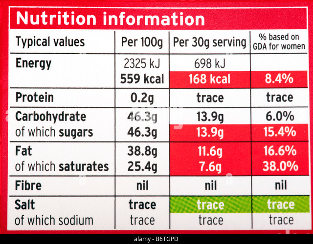 7 11 nutritional information nutrition ftempo for Wahoo s fish taco menu nutrition