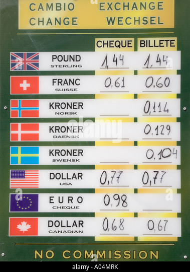 Remarkable Major Currencies Stock Photos  Major Currencies Stock Images  Alamy With Exciting Display Board Outside Exchange Shop Giving Rates For Major Western  Currencies  Stock Image With Amazing Wooden Garden Sheds For Sale Also Vandusen Botanical Garden Hours In Addition Pergola Gardens And  X  Garden Shed As Well As Garden Tokens Additionally Jade Garden Polesworth From Alamycom With   Exciting Major Currencies Stock Photos  Major Currencies Stock Images  Alamy With Amazing Display Board Outside Exchange Shop Giving Rates For Major Western  Currencies  Stock Image And Remarkable Wooden Garden Sheds For Sale Also Vandusen Botanical Garden Hours In Addition Pergola Gardens From Alamycom