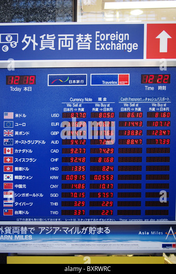 Forex exchange rates london