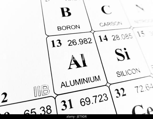 Relative atomic mass stock photos relative atomic mass stock aluminium on the periodic table of the elements stock image urtaz Gallery