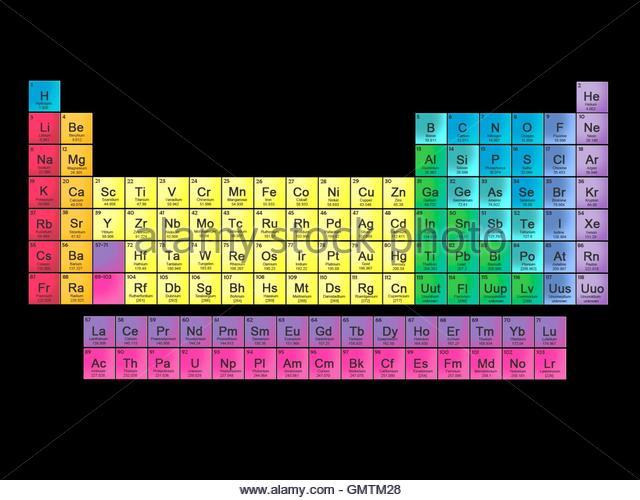 Iupac stockfotos iupac bilder alamy for Tabelle 7 spalten